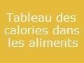 Liste des calories dans les aliments (valeur énergétique)